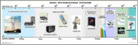 Таблица «Шкала электромагнитных излучений» для оформления кабинета физики - Интернет-магазин школьного и спортивного оборудования Квазар, Екатеринбург